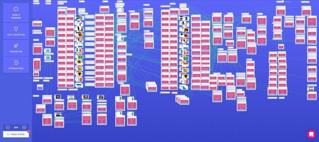 Polit-Chatbot Parli: ein Beispiel für einen regelbasierten Chatbot